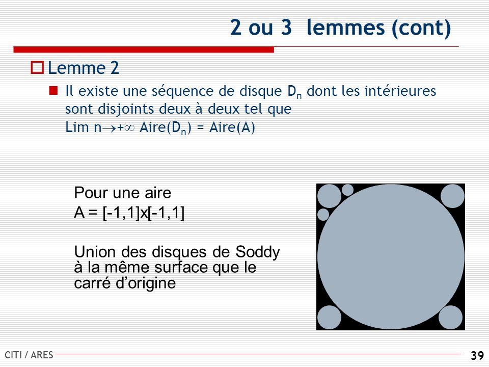 2 ou 3 lemmes (cont) Lemme 2 Pour une aire A = [-1,1]x[-1,1]